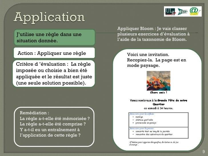Appliquer Bloom : Je vais classer plusieurs exercices d'évaluation à l'aide de la taxonomie de Bloom.  Critère d'évaluati...