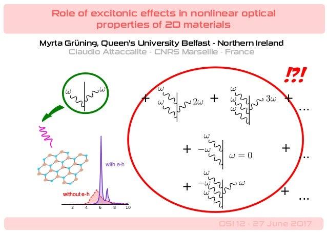 Role of excitonic effects in nonlinear optical properties of 2D materials Myrta Grüning, Queen's University Belfast - Nort...