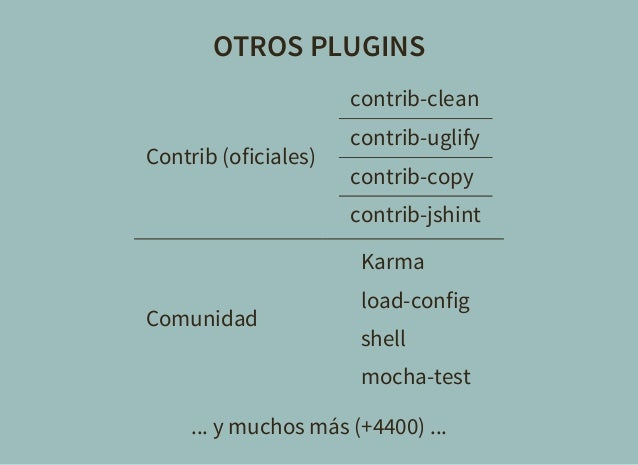 OTROS PLUGINS Contrib (oficiales) contrib-clean contrib-uglify contrib-copy contrib-jshint Comunidad Karma load-config she...