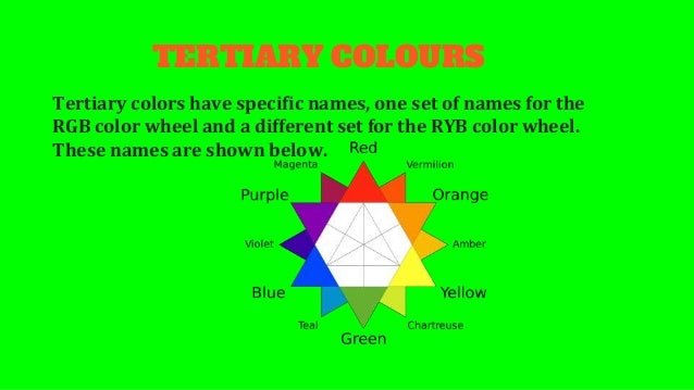 4 TERTIARY COLOURS Tertiary Colors Have Specific Names