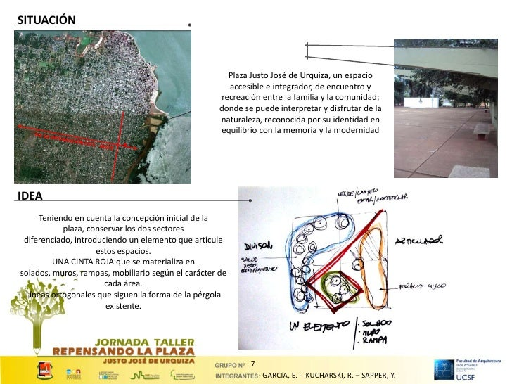 SITUACIÓN                                                       Plaza Justo José de Urquiza, un espacio                   ...