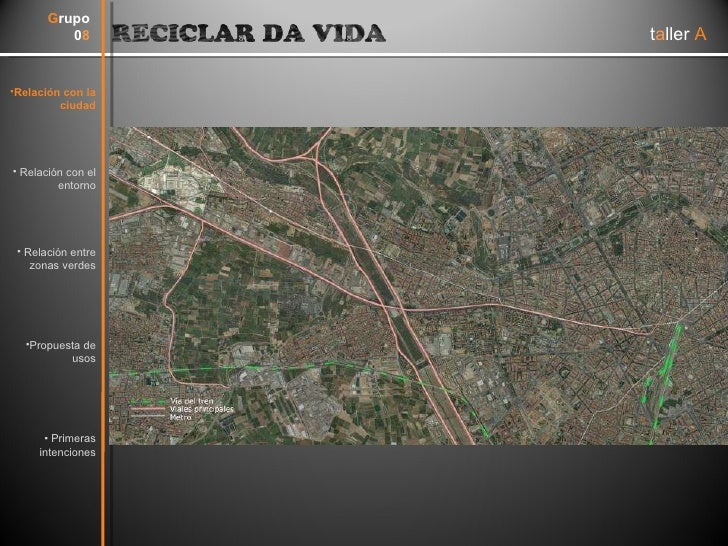 <ul><li>Relación con la ciudad </li></ul><ul><li>Relación con el entorno </li></ul><ul><li>Relación entre zonas verdes </l...