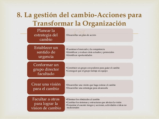  8. La gestión del cambio-Acciones para Transformar la Organización •Desarrollar un plan de acción Planear la estrategia ...