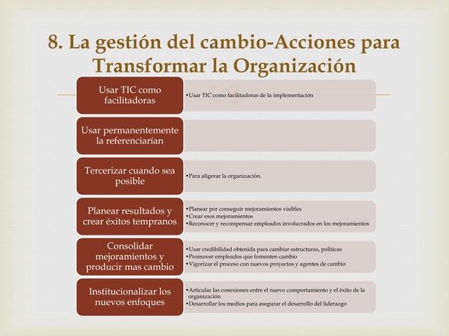  8. La gestión del cambio-Acciones para Transformar la Organización •Usar TIC como facilitadoras de la implementación Usa...