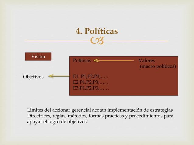  4. Políticas Visión Objetivos Políticas Valores (macro políticos) E1: P1,P2,P3,….. E2:P1,P2,P3,…... E3:P1,P2,P3,…… Limit...