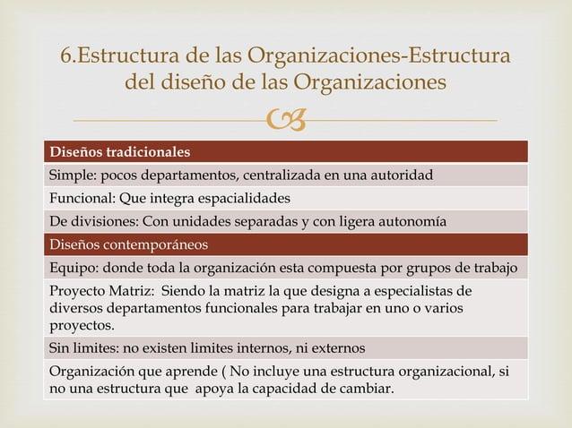  Diseños tradicionales Simple: pocos departamentos, centralizada en una autoridad Funcional: Que integra espacialidades D...