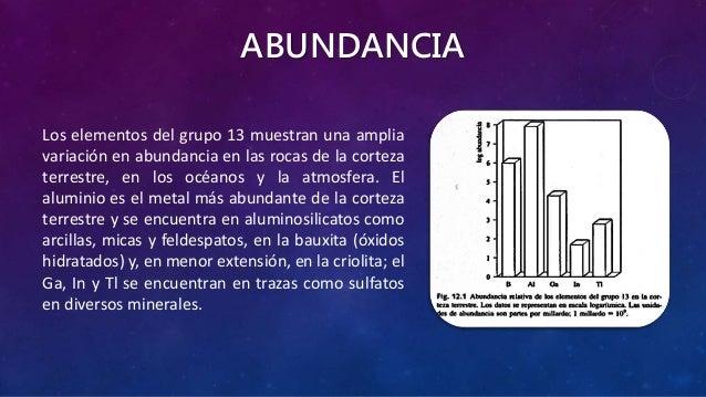 Grupo 13 tabla periodica 5 638gcb1439961306 5 urtaz Images