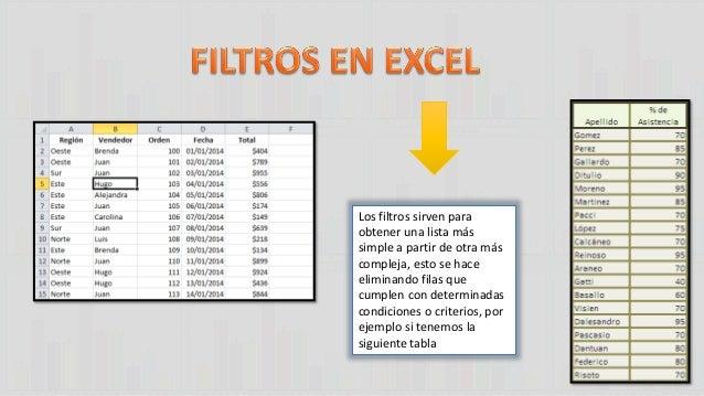 Los filtros sirven para obtener una lista más simple a partir de otra más compleja, esto se hace eliminando filas que cump...