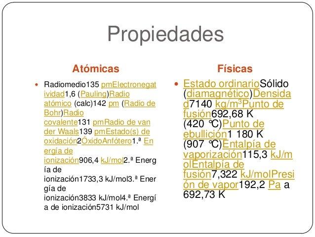 Tabla periodica grupo iiib image collections periodic table and tabla periodica grupo iiib images periodic table and sample with tabla periodica grupo iiib image collections urtaz Images