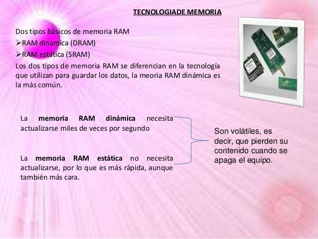 TECNOLOGIADE MEMORIA Dos tipos básicos de memoria RAM RAM dinámica (DRAM) RAM estática (SRAM) Los dos tipos de memoria R...