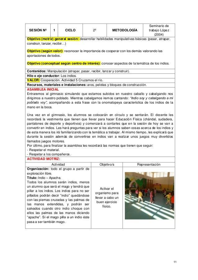 11 SESIÓN Nº 1 CICLO 2º METODOLOGÍA Seminario de trabajo López (2004) Objetivo (motriz) general sesión: desarrollar habili...