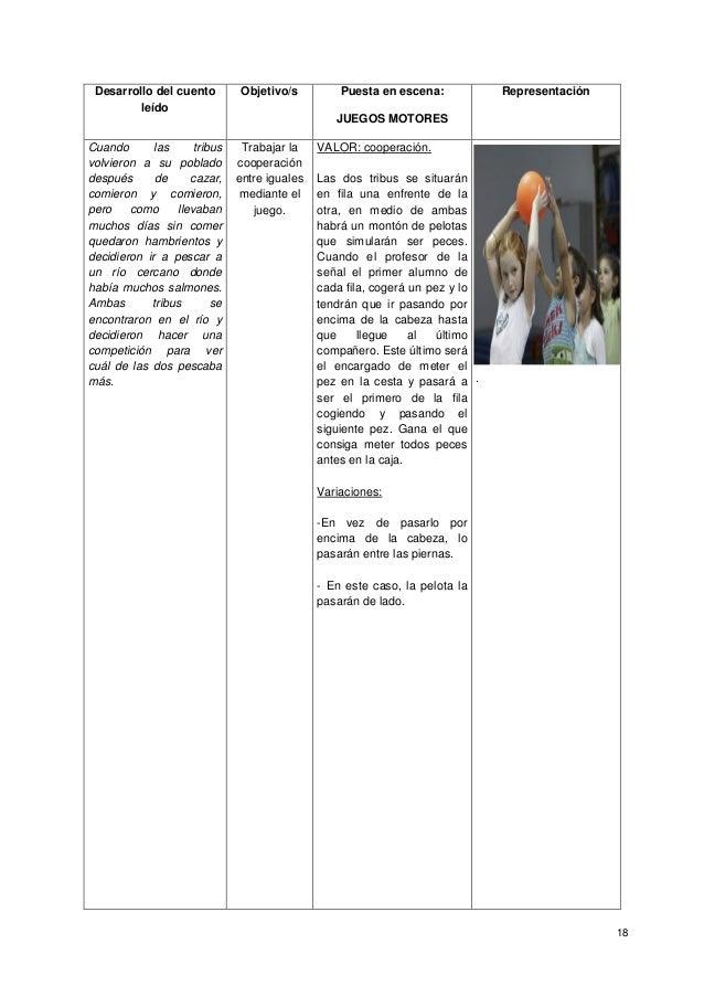 18 Desarrollo del cuento leído Objetivo/s Puesta en escena: JUEGOS MOTORES Representación Cuando las tribus volvieron a su...