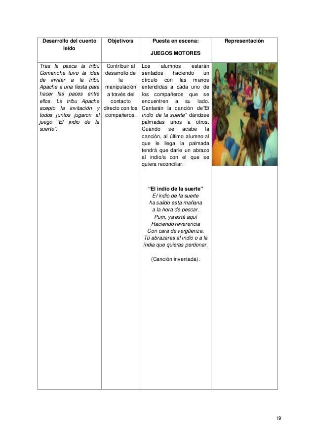 19 Desarrollo del cuento leído Objetivo/s Puesta en escena: JUEGOS MOTORES Representación Tras la pesca la tribu Comanche ...