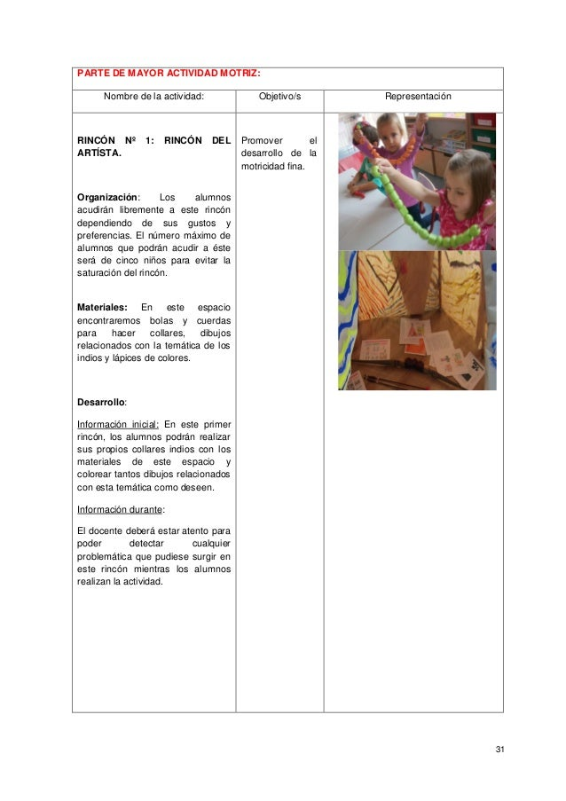 31 PARTE DE MAYOR ACTIVIDAD MOTRIZ: Nombre de la actividad: Objetivo/s Representación RINCÓN Nº 1: RINCÓN DEL ARTÍSTA. Org...