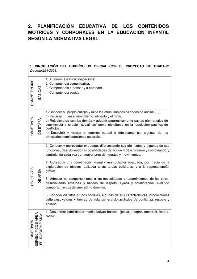 4 2. PLANIFICACIÓN EDUCATIVA DE LOS CONTENIDOS MOTRICES Y CORPORALES EN LA EDUCACIÓN INFANTIL SEGÚN LA NORMATIVA LEGAL. 1....