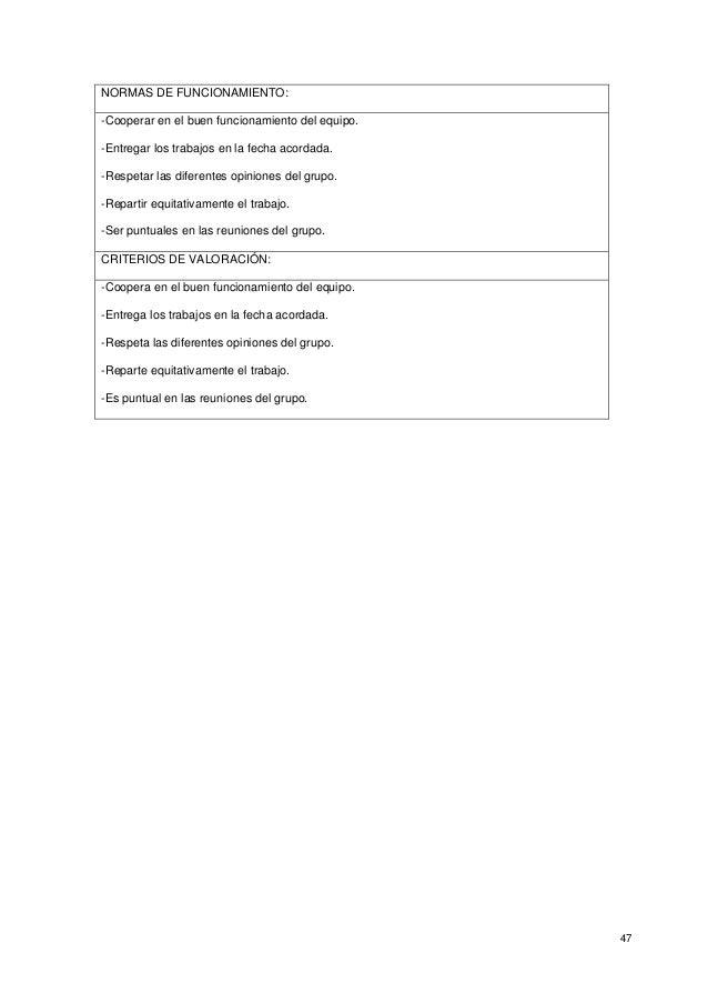 47 NORMAS DE FUNCIONAMIENTO: -Cooperar en el buen funcionamiento del equipo. -Entregar los trabajos en la fecha acordada. ...