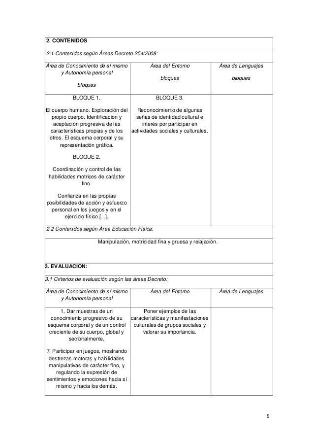 5 2. CONTENIDOS 2.1 Contenidos según Áreas Decreto 254/2008: Área de Conocimiento de sí mismo y Autonomía personal bloques...