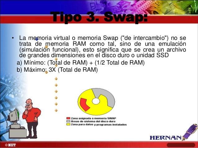 """Tipo 3. Swap: • La memoria virtual o memoria Swap (""""de intercambio"""") no se trata de memoria RAM como tal, sino de una emul..."""
