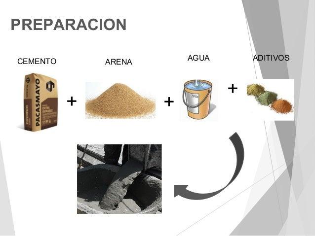 Concreto y mortero for Mezcla de hormigon