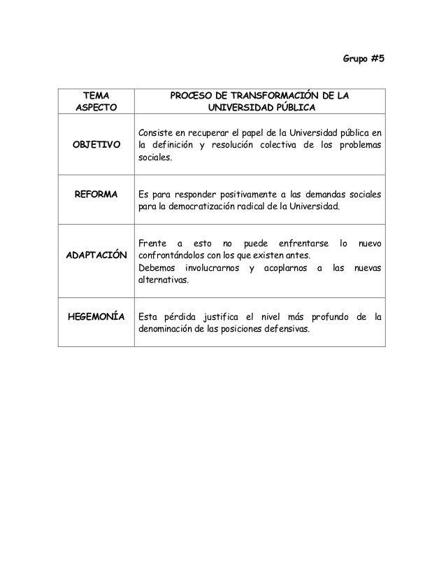 Grupo #5  TEMA              PROCESO DE TRANSFORMACIÓN DE LA ASPECTO                   UNIVERSIDAD PÚBLICA             Cons...