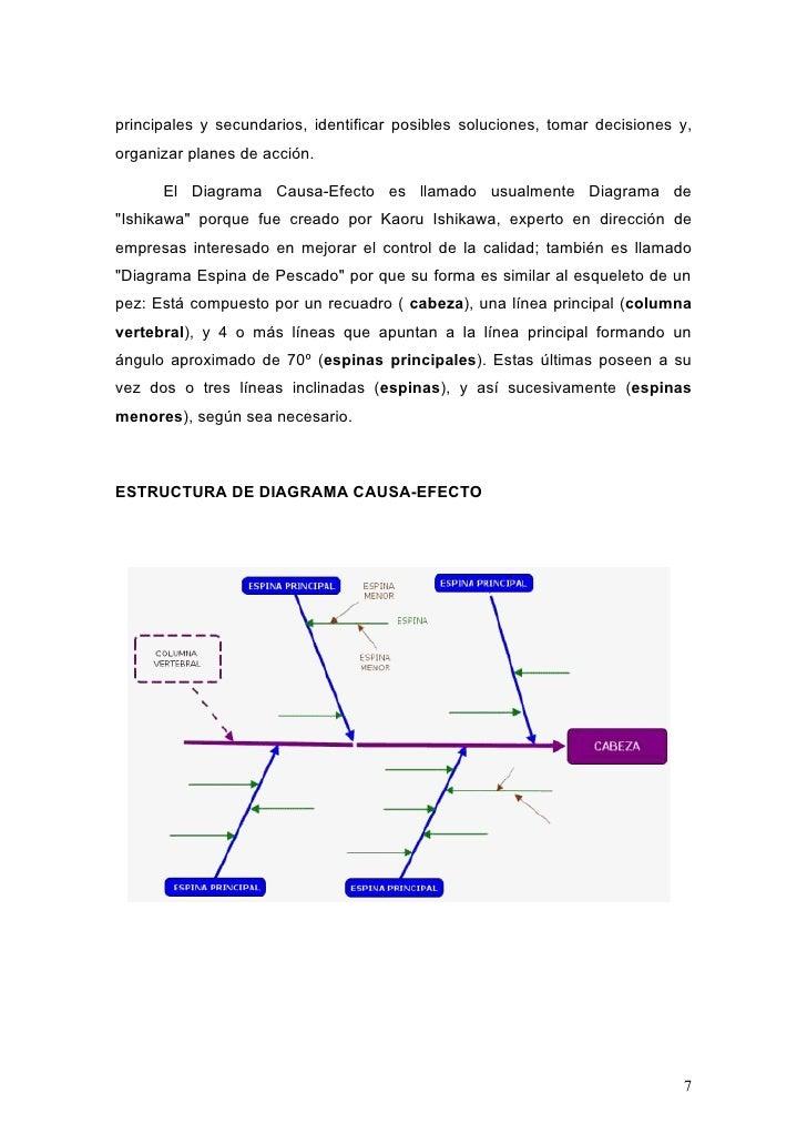 Fantástico Diagrama De Marcado De La Columna Vertebral Imágenes ...
