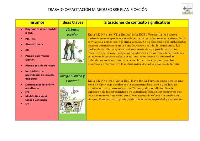 TRABAJO CAPACITACIÓN MINEDU SOBRE PLANIFICACIÓN Insumos Ideas Claves Situaciones de contexto significativas  Diagnostico ...