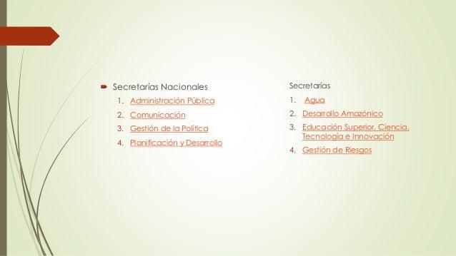  Secretarías Nacionales 1. Administración Pública 2. Comunicación 3. Gestión de la Política 4. Planificación y Desarrollo...