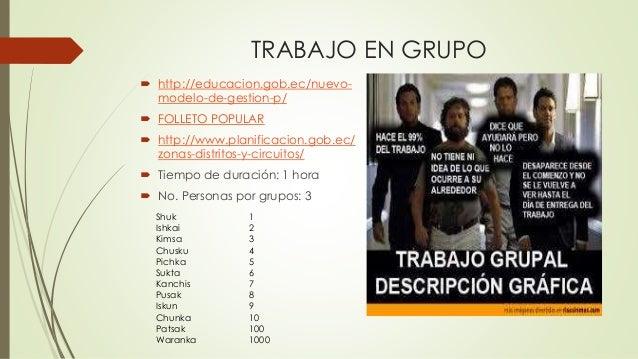 TRABAJO EN GRUPO  http://educacion.gob.ec/nuevo- modelo-de-gestion-p/  FOLLETO POPULAR  http://www.planificacion.gob.ec...