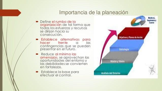 Importancia de la planeación  Define el rumbo de la organización de tal forma que todos los esfuerzos y recursos se dirij...