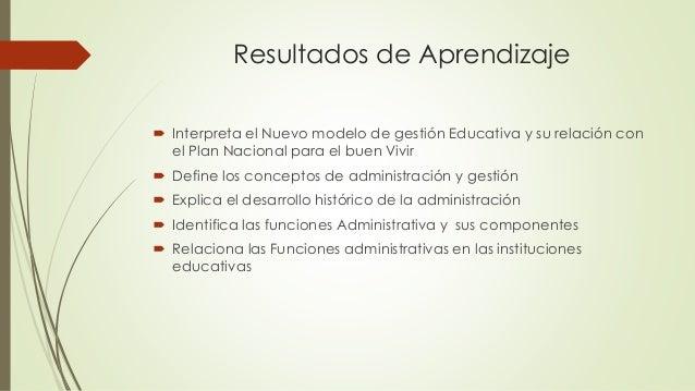 Resultados de Aprendizaje  Interpreta el Nuevo modelo de gestión Educativa y su relación con el Plan Nacional para el bue...