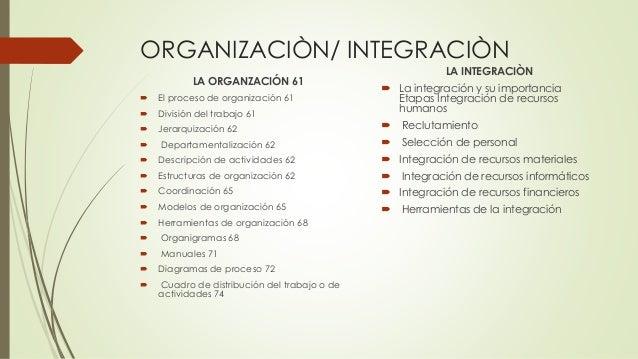 ORGANIZACIÒN/ INTEGRACIÒN LA ORGANZACIÓN 61  El proceso de organización 61  División del trabajo 61  Jerarquización 62 ...