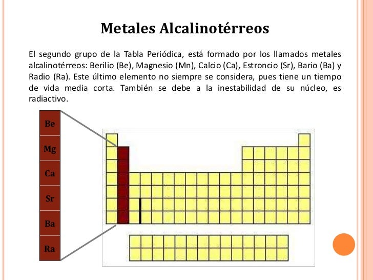 Grupo iia alcalinoterreos metales urtaz Choice Image