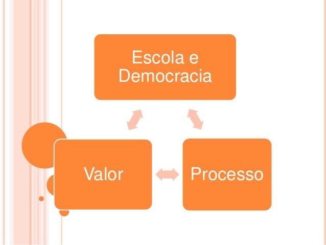 Escola e    DemocraciaValor      Processo