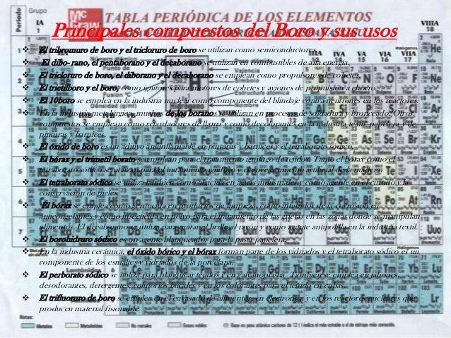 Grupo iiia de la tabla periodica 10 urtaz Image collections