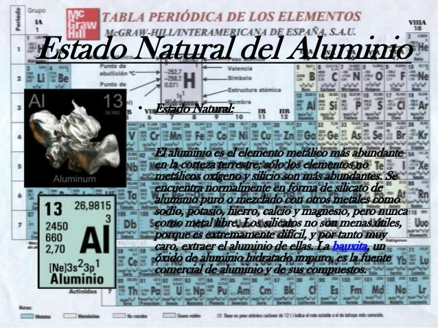 Grupo iiia de la tabla periodica 11 estado natural urtaz Choice Image