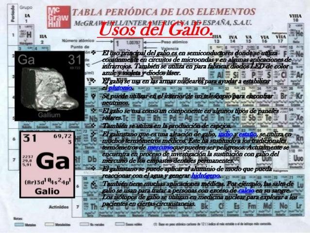 Tabla periodica de los elementos quimicos grupo 3a gallery tabla periodica de los elementos quimicos grupo 3a images periodic tabla periodica de los elementos quimicos urtaz Image collections