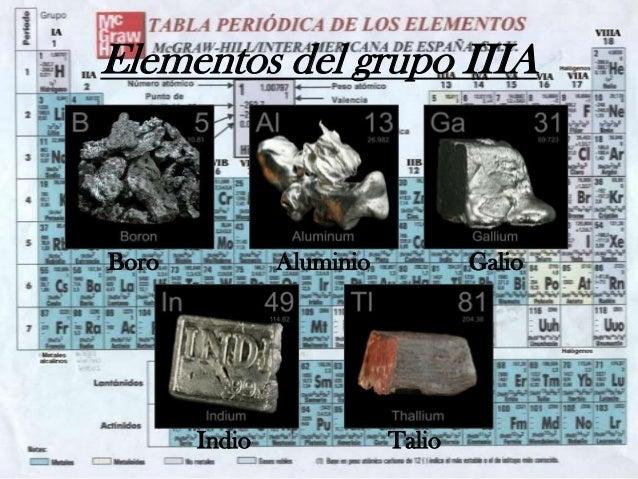 Grupo iiia de la tabla periodica temagrupo iiia de la tabla periodica de los elementos 3 urtaz Images