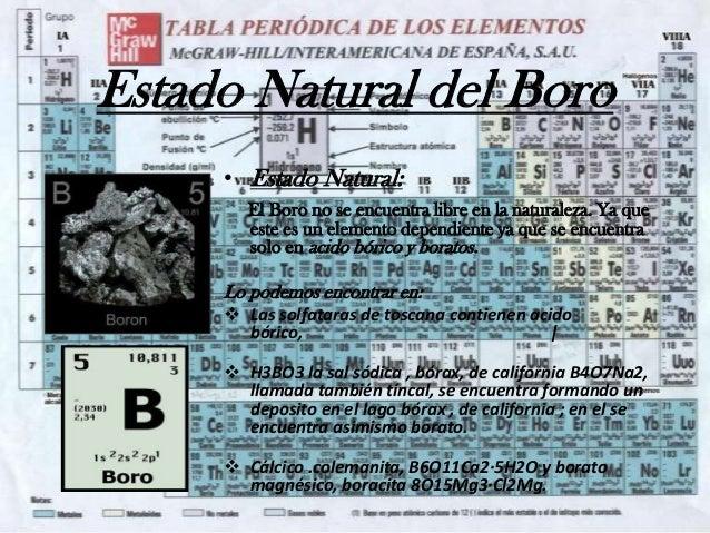 Grupo iiia de la tabla periodica principales elementos del grupo iiia 5 estado natural urtaz Choice Image