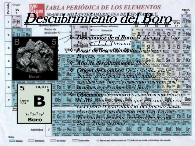 Grupo iiia de la tabla periodica 6 descubrimiento del boro descubridor urtaz Choice Image