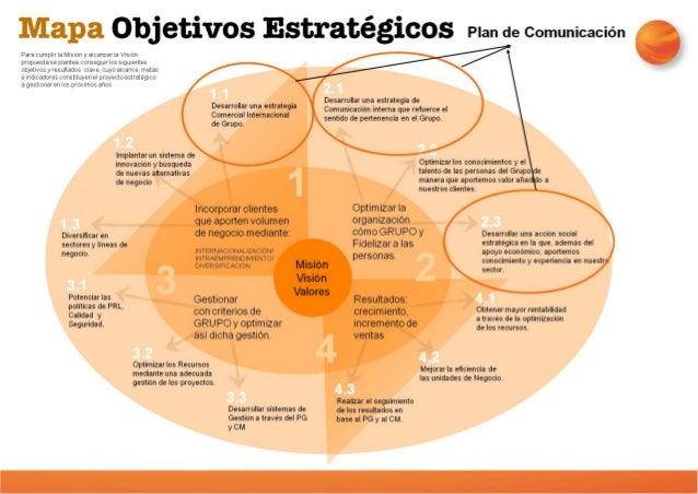 AREA DE MARKETING Y COMUNICACIÓN Estrategia Web 2.0: Presencia en las Redes Sociales. •Público Objetivo •Canales de Comuni...