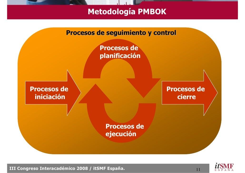 Metodología PMBOK                         Procesos de seguimiento y control                                       Procesos...
