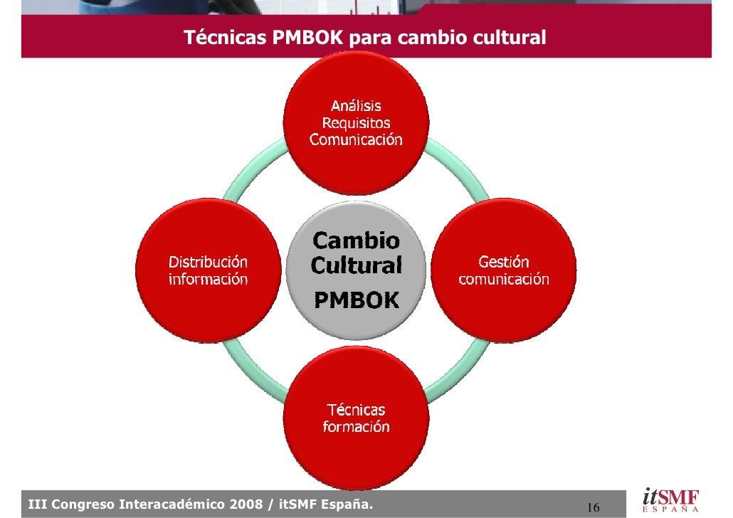 Técnicas PMBOK para cambio cultural     III Congreso Interacadémico 2008 / itSMF España.           16