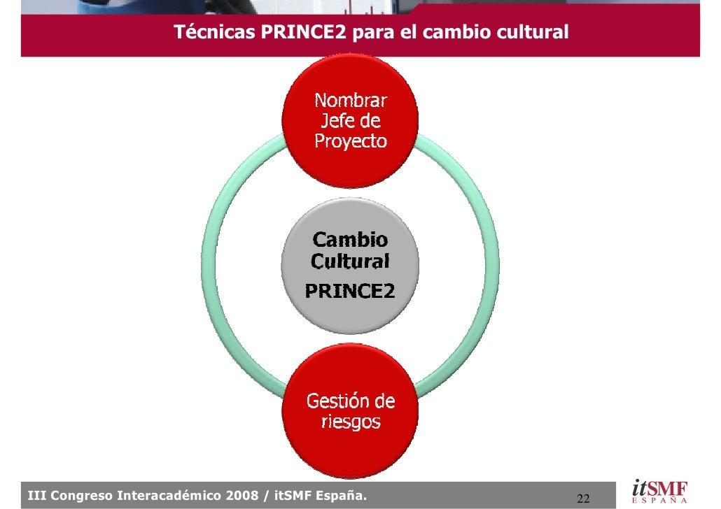 Técnicas PRINCE2 para el cambio cultural     III Congreso Interacadémico 2008 / itSMF España.               22
