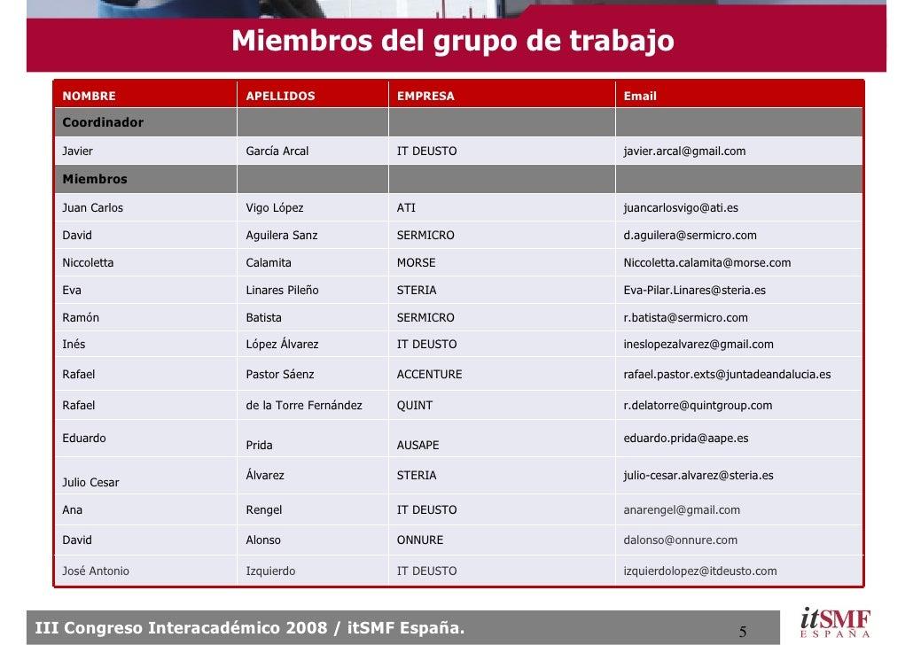 Miembros del grupo de trabajo    NOMBRE              APELLIDOS               EMPRESA     Email     Coordinador     Javier ...