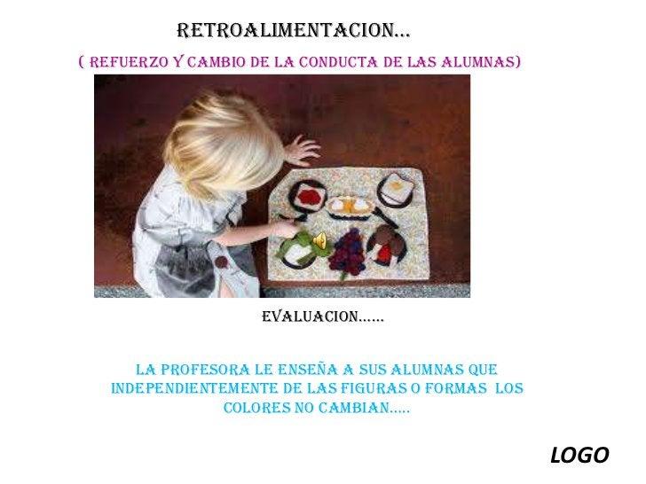 RETROALIMENTACION…<br />( Refuerzo y cambio de la conducta de las alumnas)<br />EVALUACION……<br />LA PROFESORA LE ENSEÑA A...