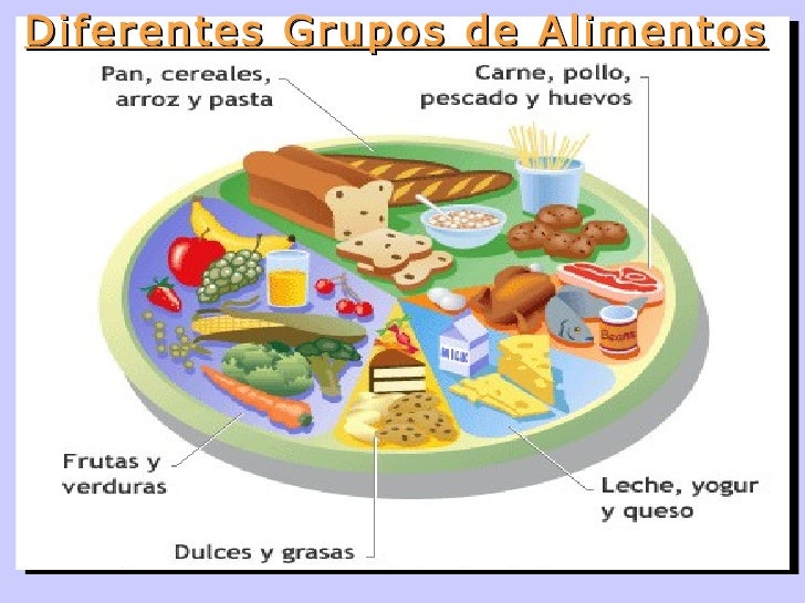 Rc4z P0065 additionally  also Classroom Language 29763432 also Grupos Alimenticios 9876469 additionally TMBbattery. on technical notes