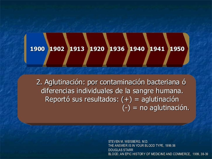 Grupo sanguineo Slide 3