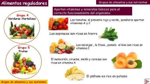 Alimentação Humana, CMCMC