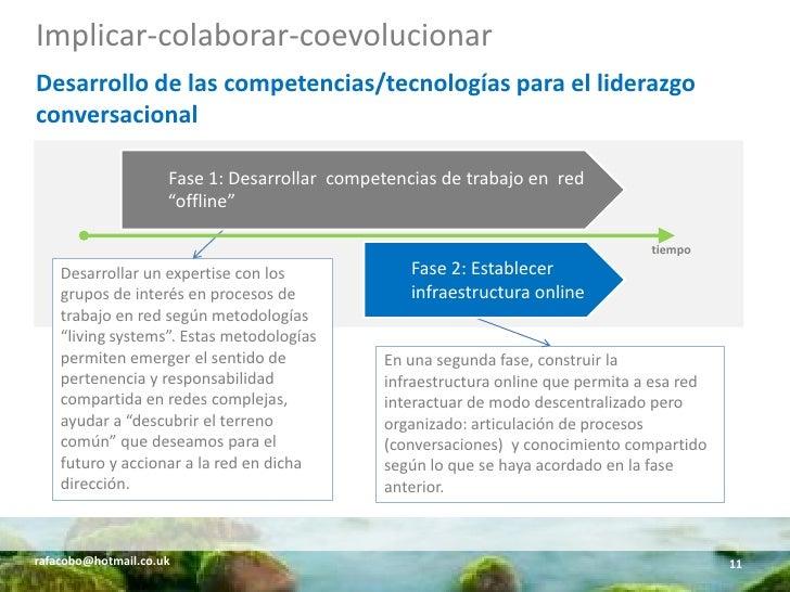 Implicar-colaborar-coevolucionar Desarrollo de las competencias/tecnologías para el liderazgo conversacional              ...