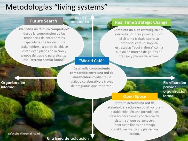 """Metodologías """"living systems""""                                                Múltiples                                    ..."""